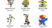 mascottes_WorldCup